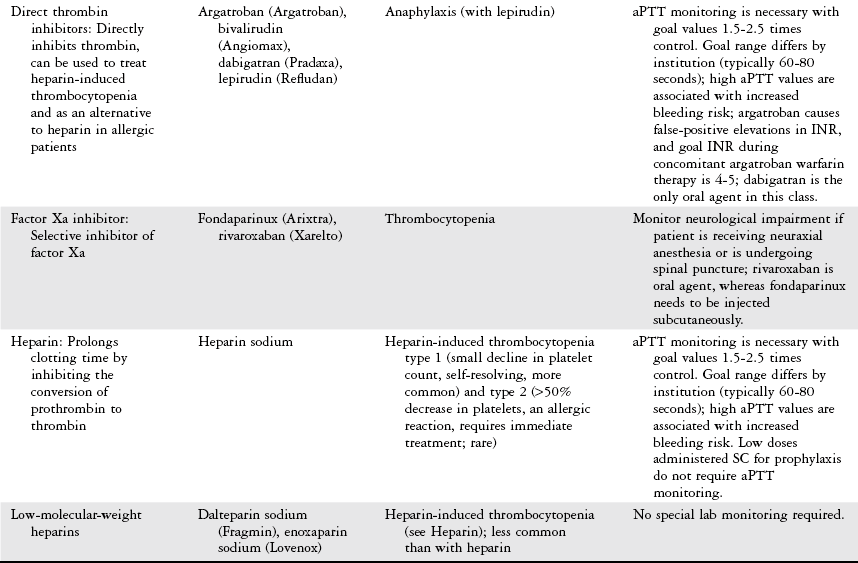 Pharmacologic Agents Musculoskeletal Key