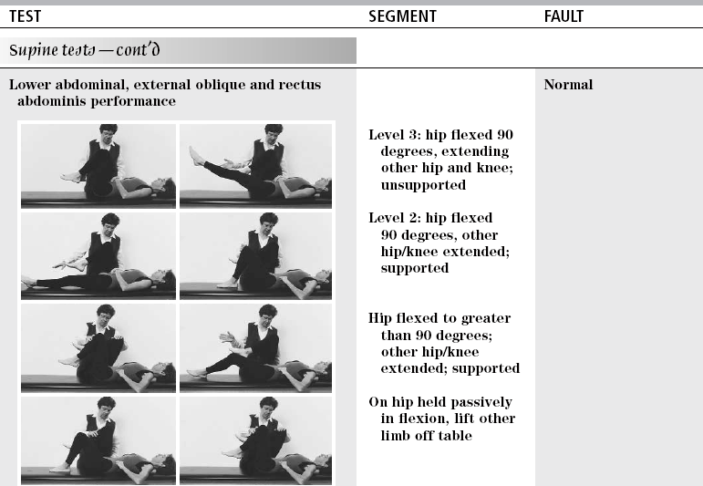 mmt manual muscle testing grades