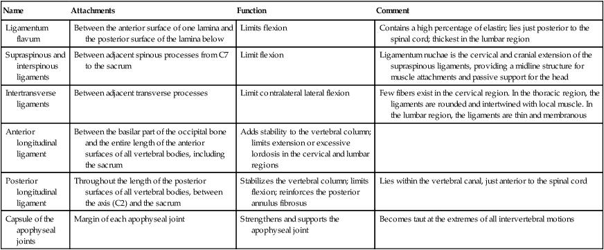 biology 12 circulation study guide key